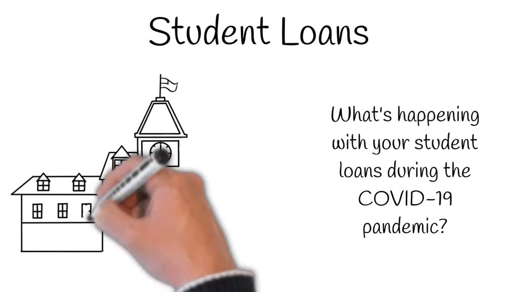 A hand drawing a building, there is copy that says Student Loans, What's happening with your student loans during the COVID-19 pandemic?